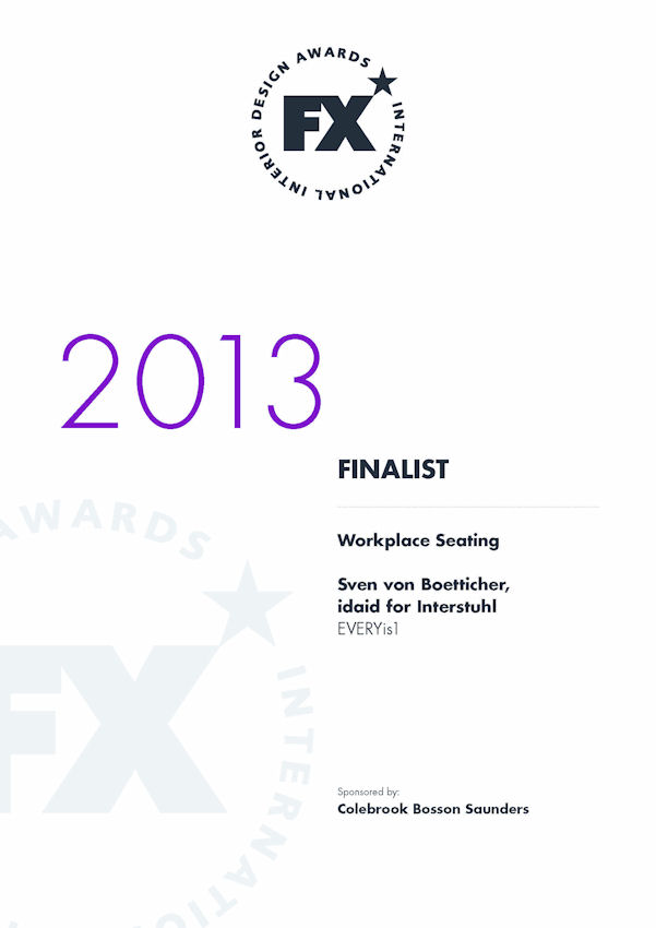 Here You Can Download The Certificates Finalist FX Award For